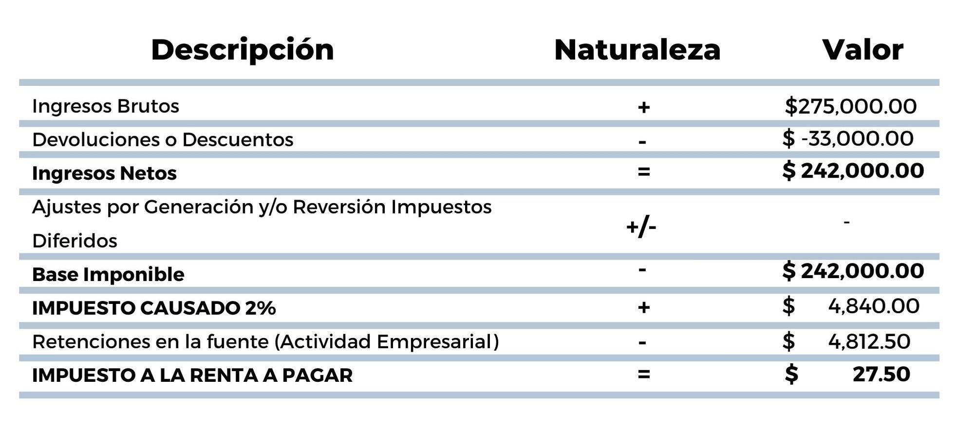 REGIMEN IMPOSITIVO PARA MICROEMPRESAS