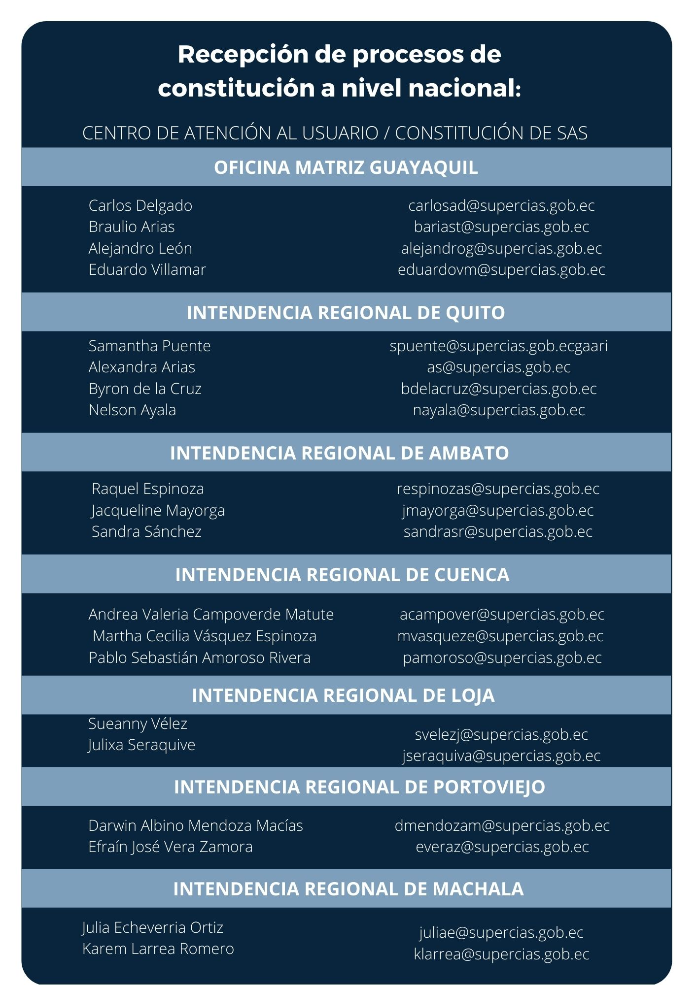 REQUISITOS PARA CONSTITUIR UNA S.A.S.-2