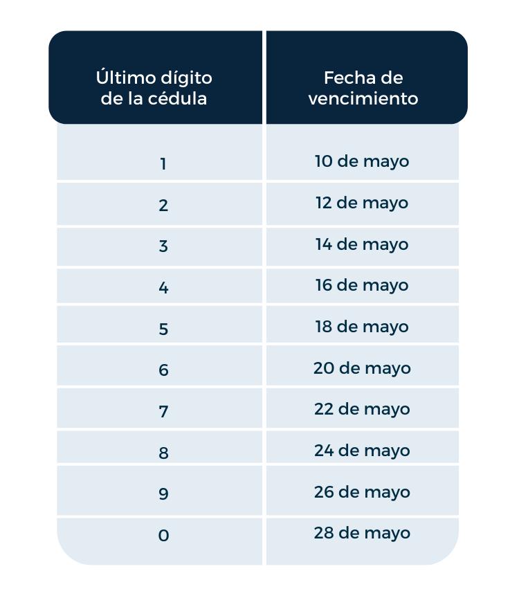 FECHa de pago patente ecuador copia