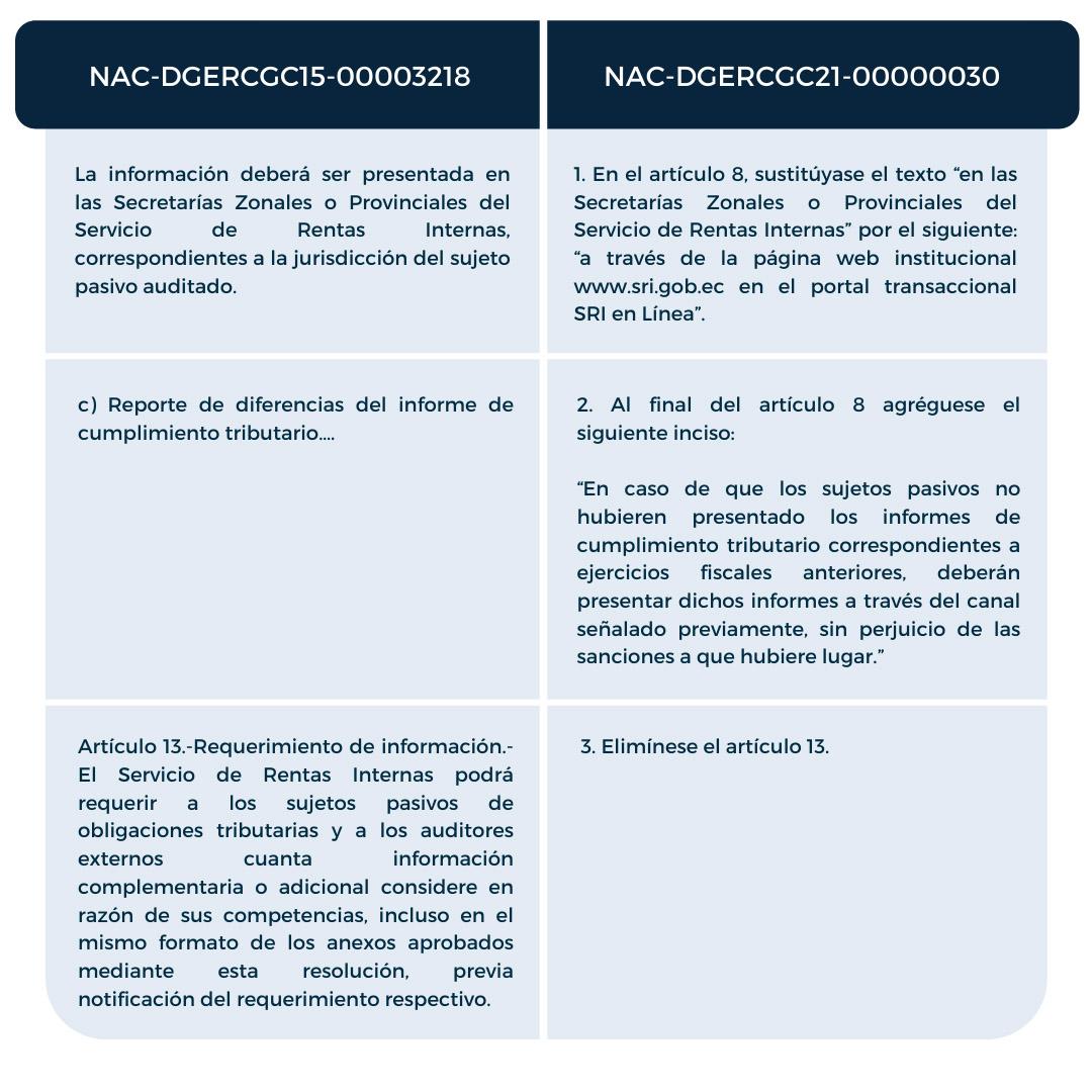 NAC-DGERCGC21-00000030