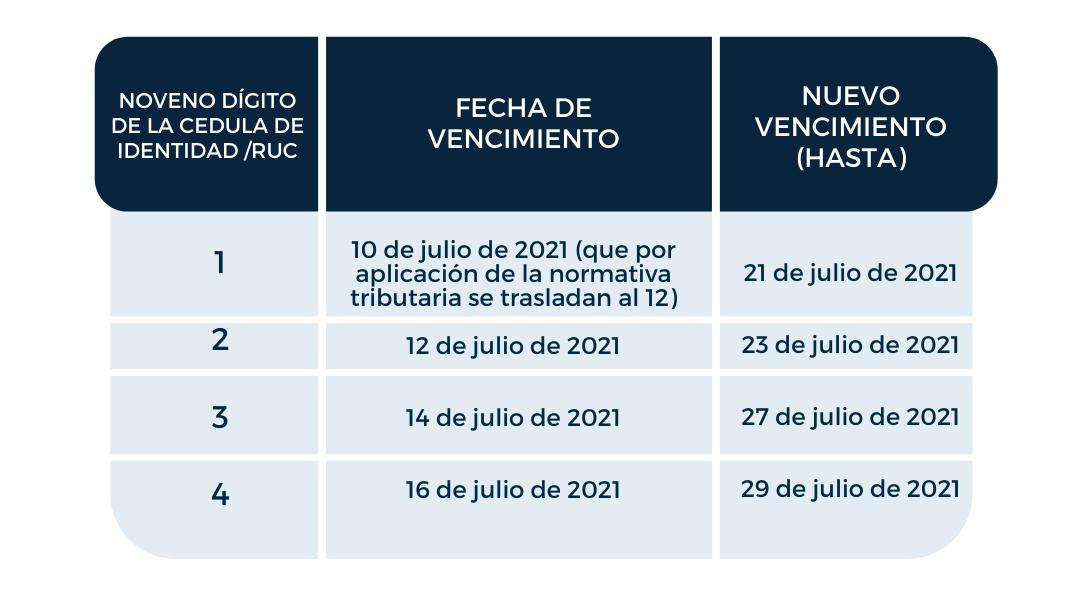 PRESENTACIÓN DE ANEXOS TRIBUTARIOS Y DECLARACIONES copia